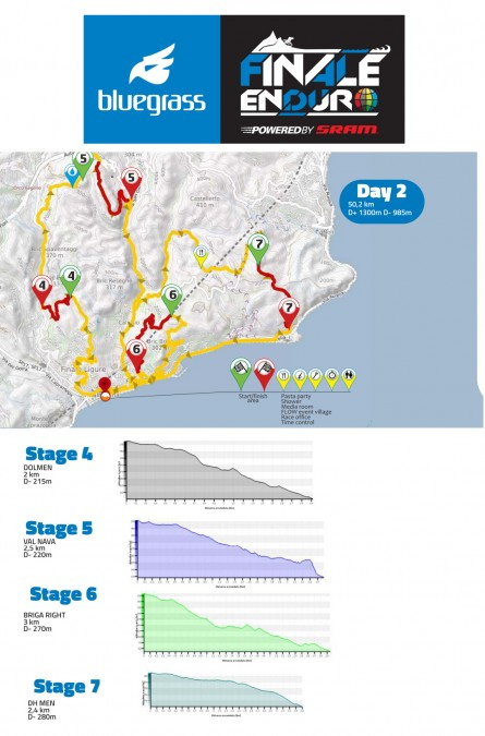 Finale-EWS_Course-Map-Day-2-2017